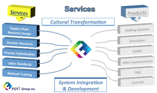 Services_500